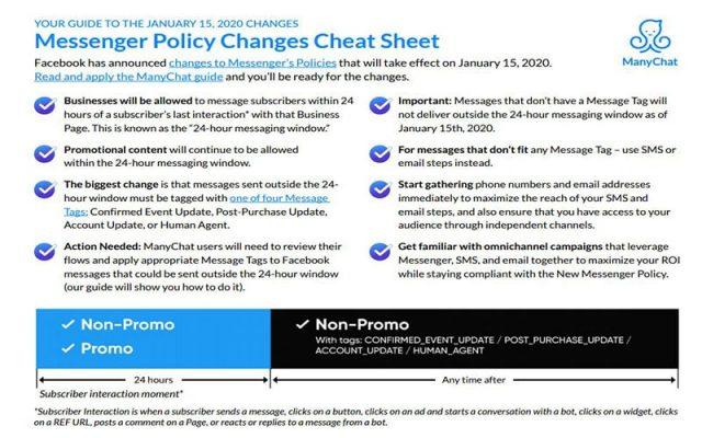 Một số chính sách mới của Facebook áp dụng bắt đầu từ 04.03.2020